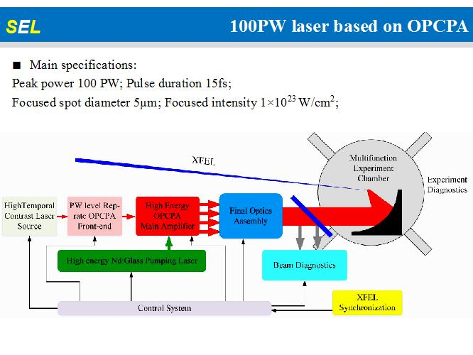 Details of the amplification stages of the 100PW laser based on OPCPA