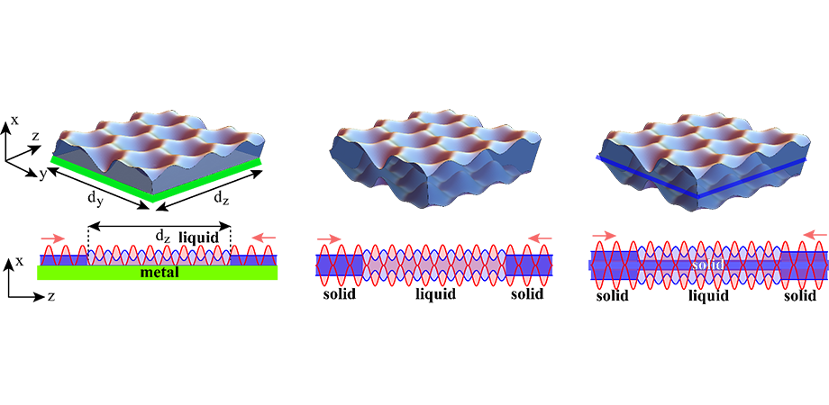 tunable liquid metasurface