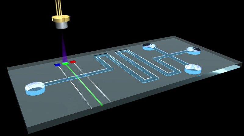 Master Thesis Semiconductor