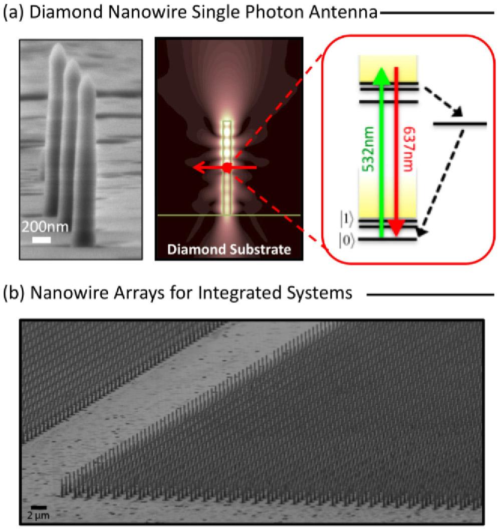 SPIE Newsroom :: Diamond nanotechnology