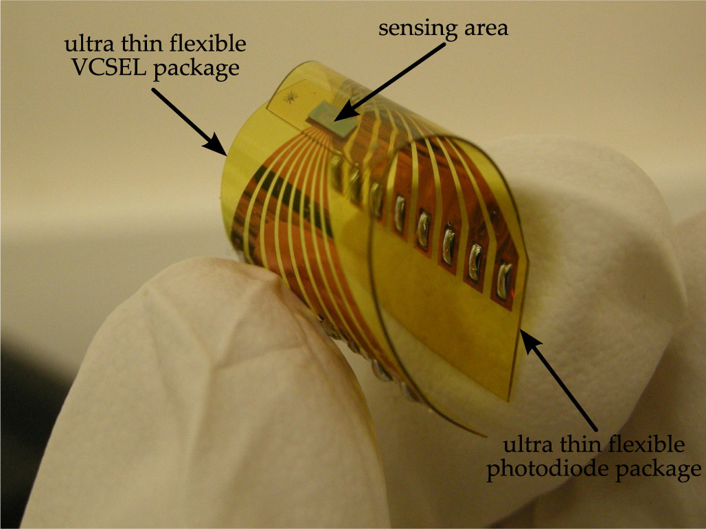 Flexible Miniature Shear Sensors For Prosthetics Spie
