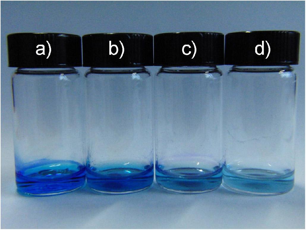 Methylene blue solution images for Methylene blue fish
