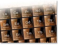 Periodic table image
