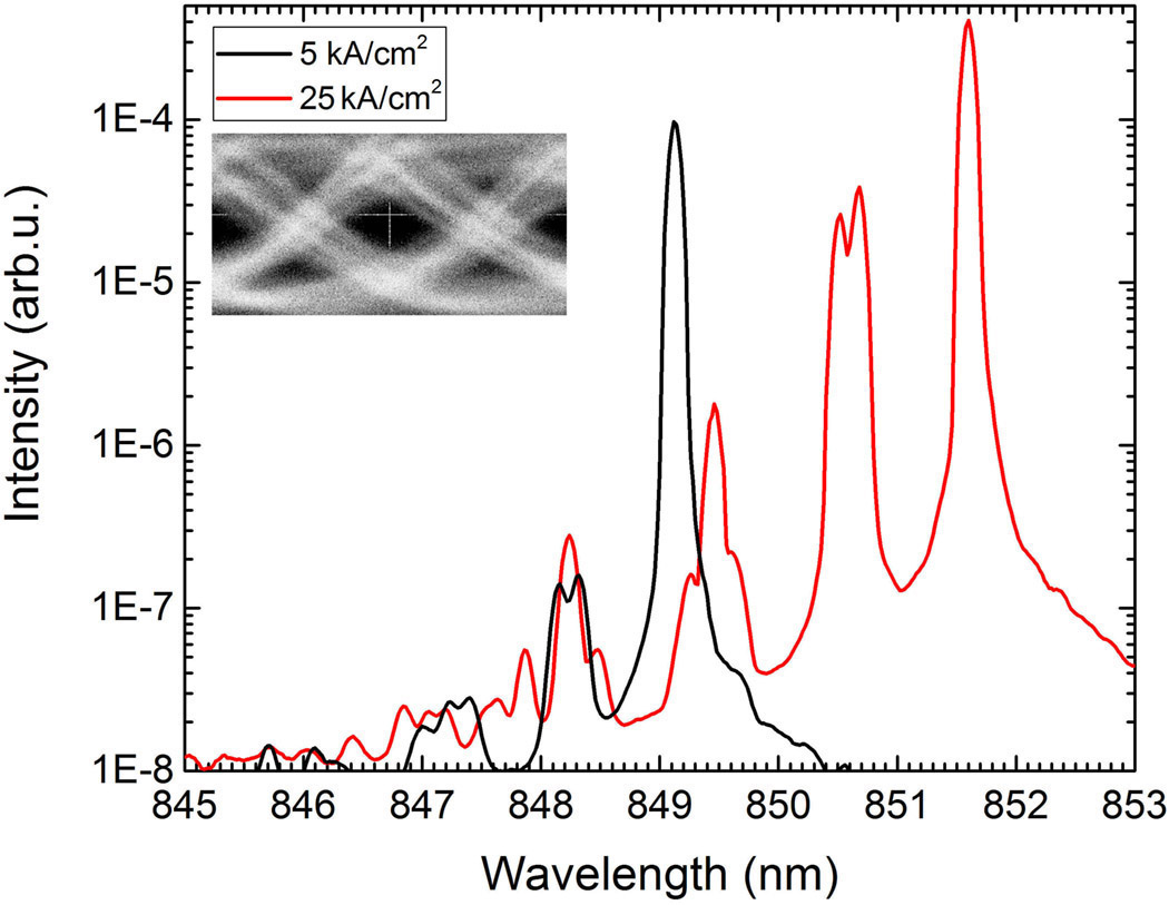 Oxide-confined leaky vertical-cavity surface-emitting lasers