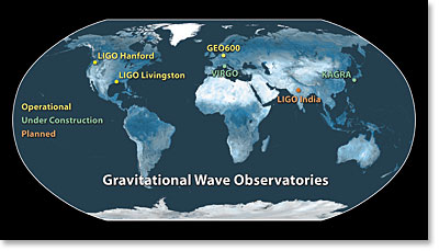 Gravitational-wave observatories across the globe