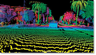 Image from SPIE PRo article Lidar for autonomous cars