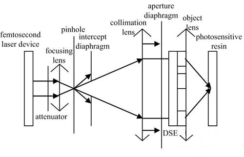 read Methods of testing concrete: Determination of air
