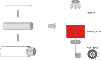 photonic crystal fiber applications pdf
