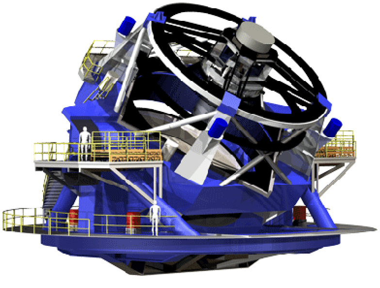 Innovative design choices for the Large Synoptic Survey Telescope ...