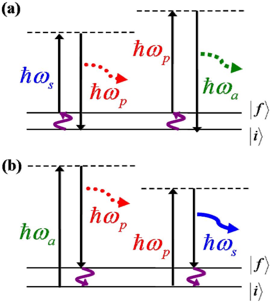 ssr wiring diagram heat element ssr wiring diagram free