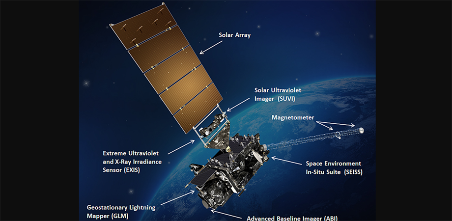 Optical instruments aboard GOES-16 weather satellite