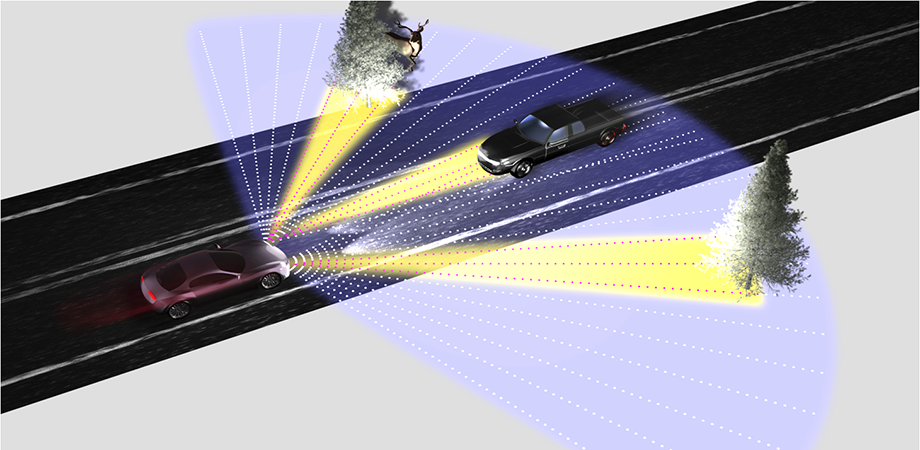 Lidar bounces light beams off objects rather than using radio waves in this autonomous automobile vision system.