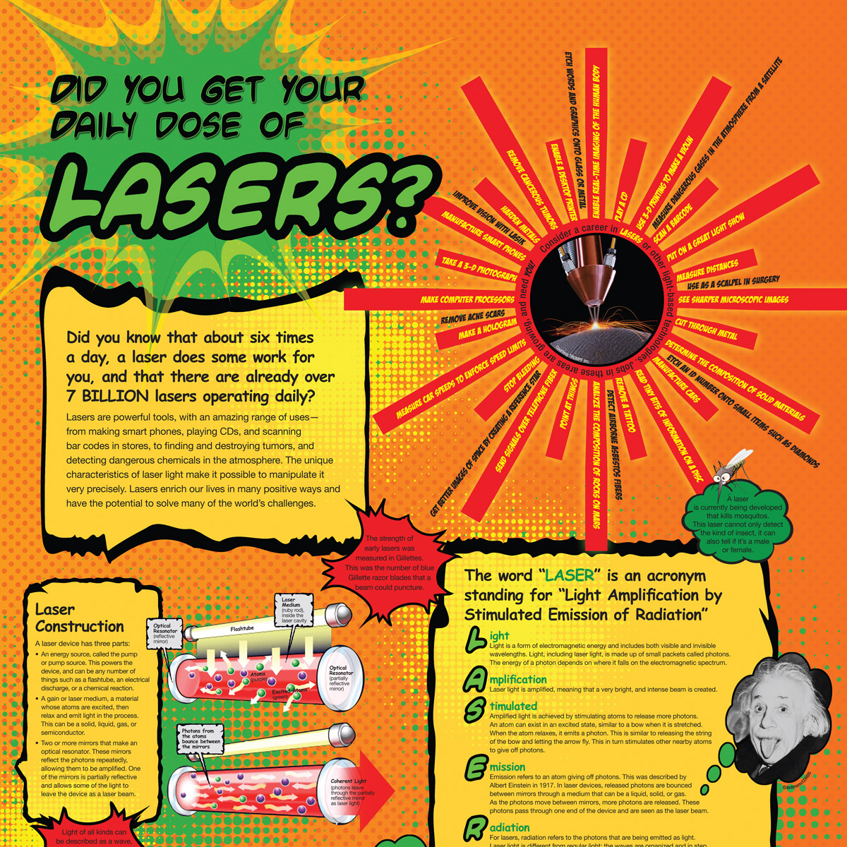 Free optics and photonics posters for public awareness   SPIE